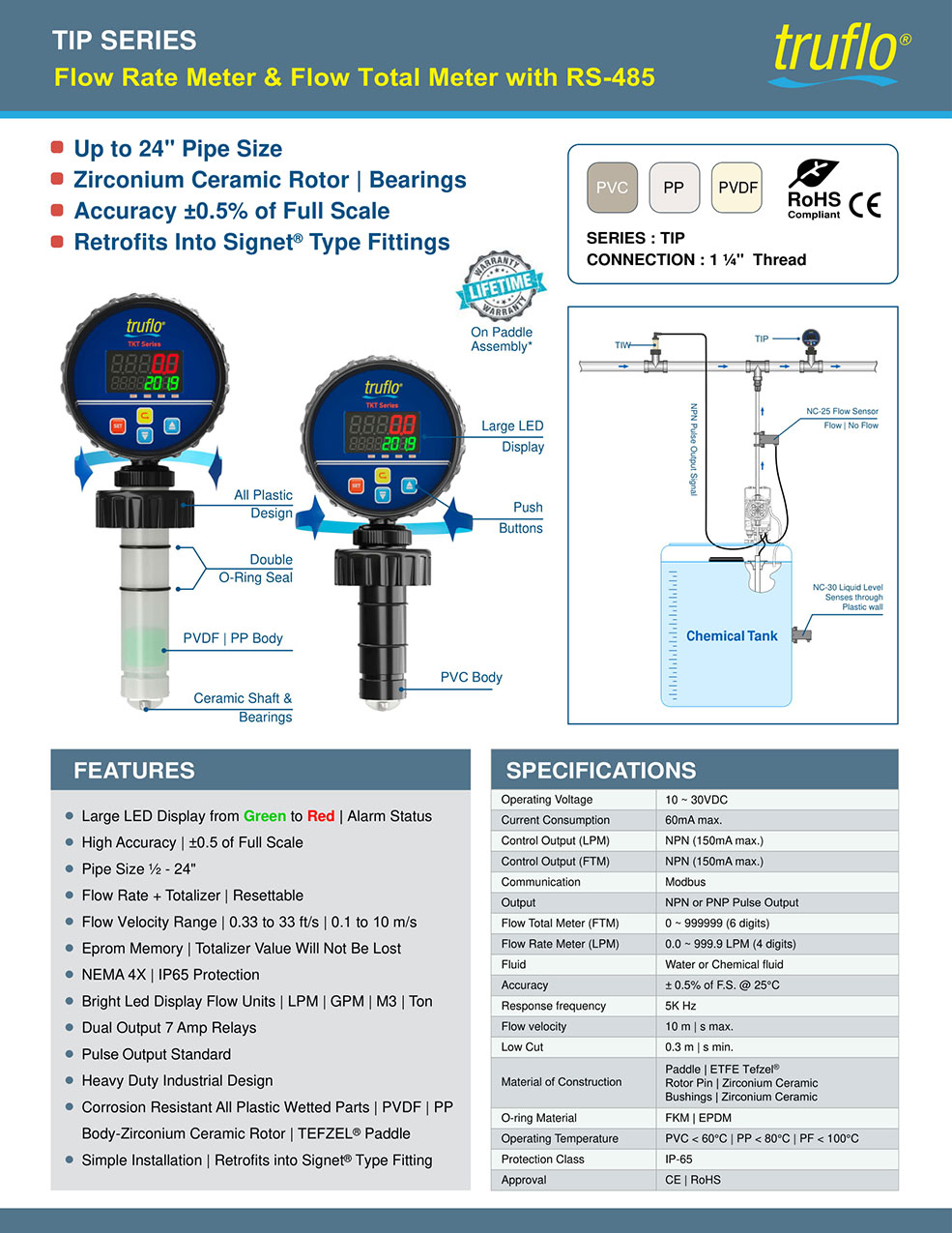TIP Insertion Paddle Wheel Flow Meter - Pulse Output