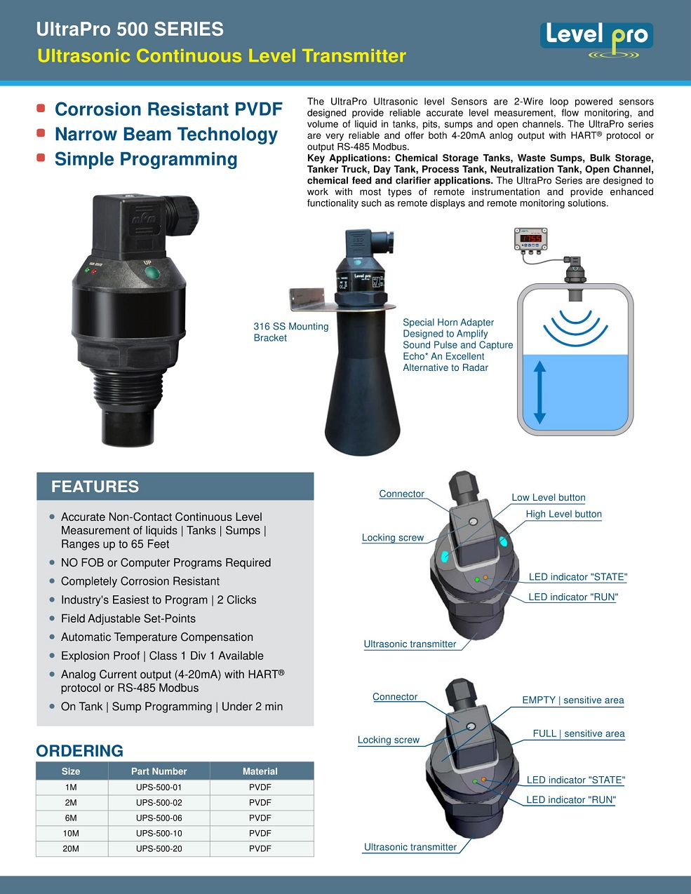 UltraPro 500 Ultrasonic Continuous Level Transmitter
