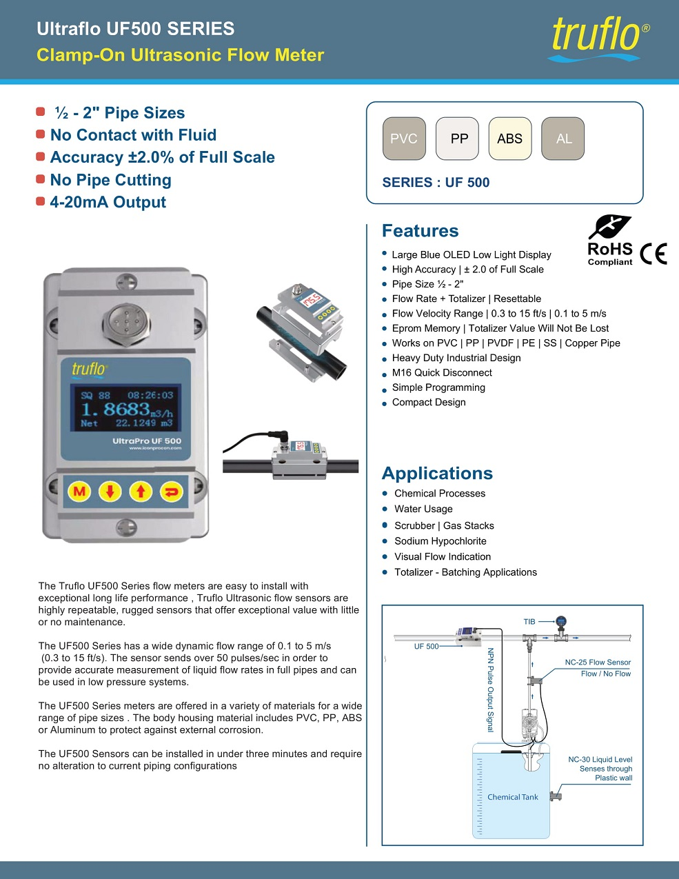 Ultraflo UF500 Clamp-On Ultrasonic Flow Meter