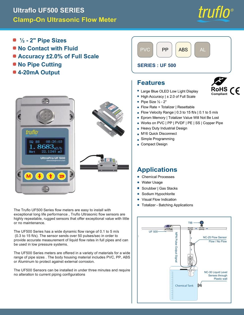 Ultraflo UF500 Clamp-On Ultrasonic Flow Meter