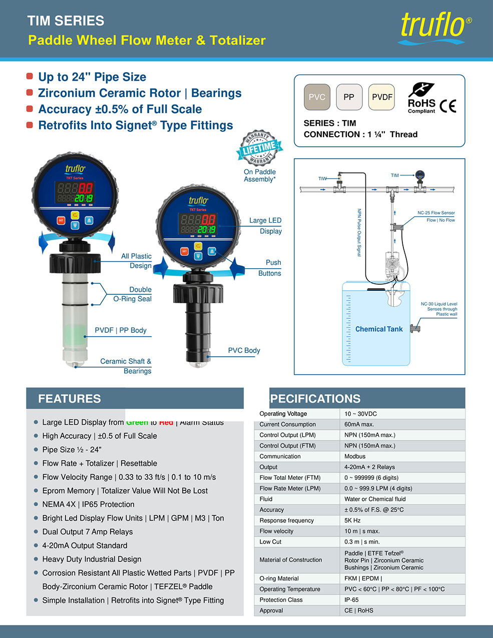 TIM Insertion Paddle Wheel Flow Meter - 4-20ma Output