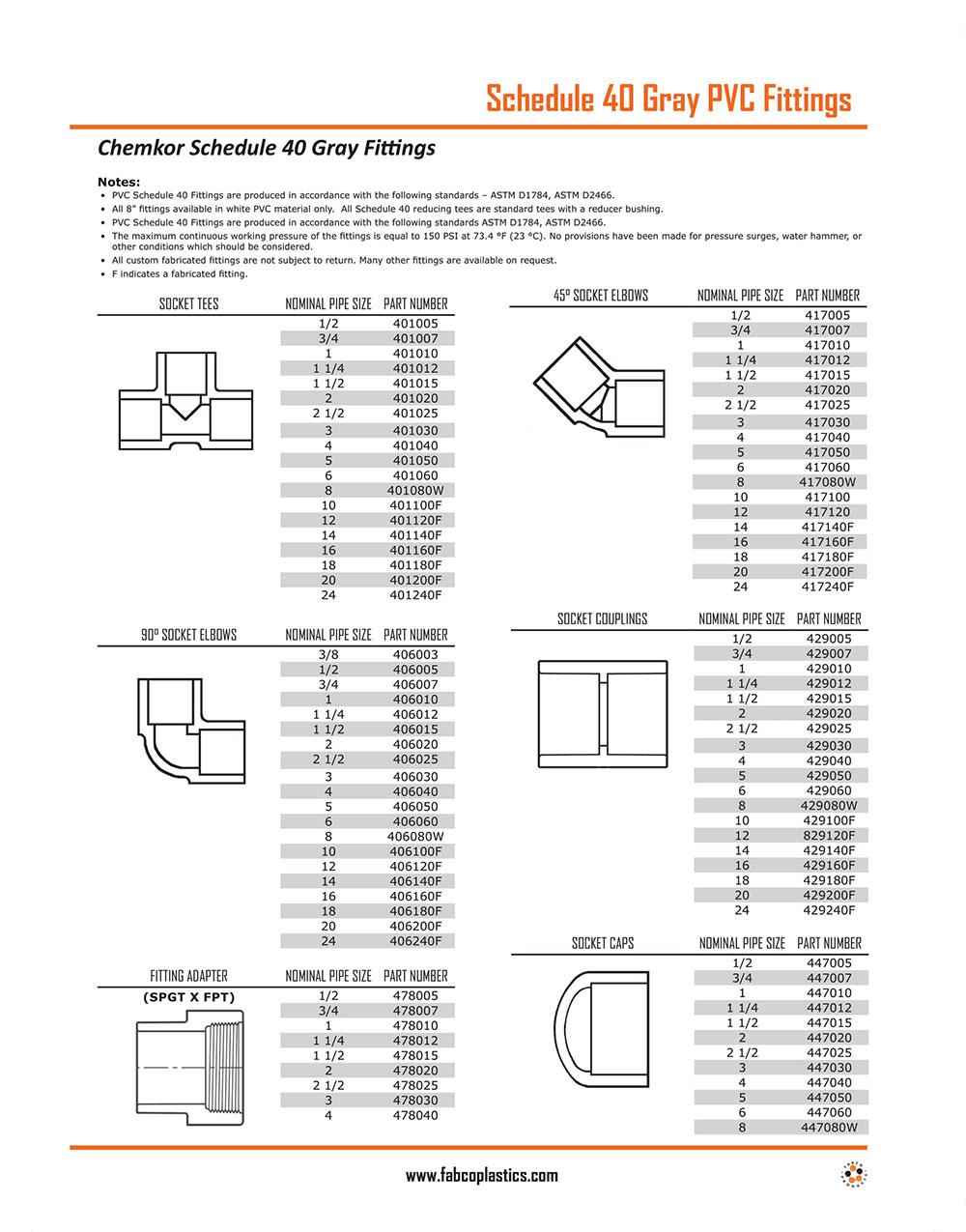 Schedule 40 Grey PVC Fittings