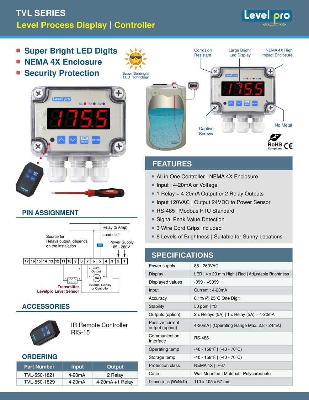 TVL Level Process Display | Controller