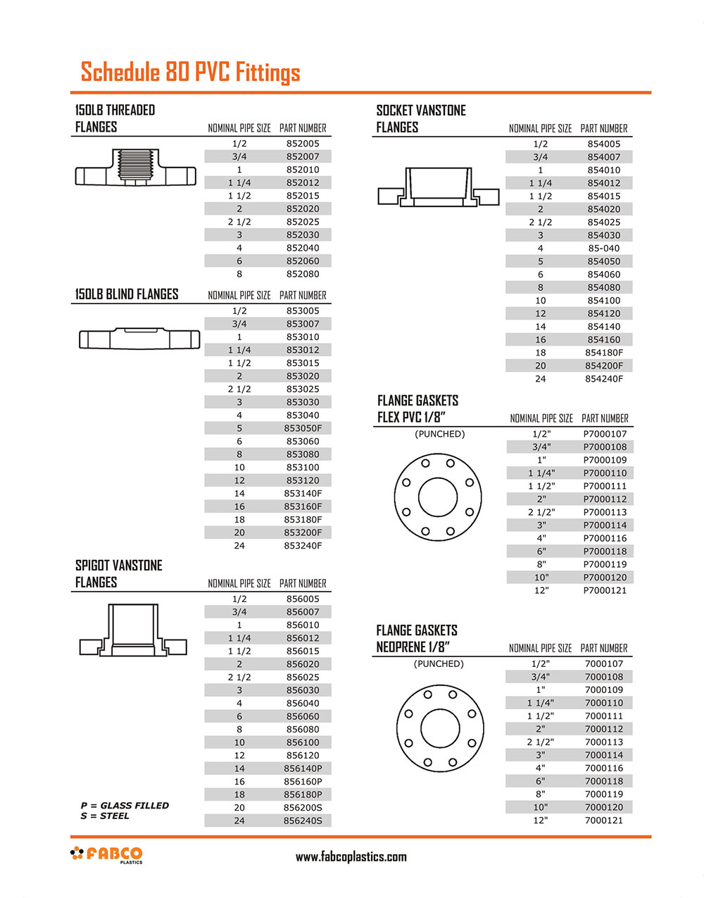 Schedule 80 Grey PVC Fittings