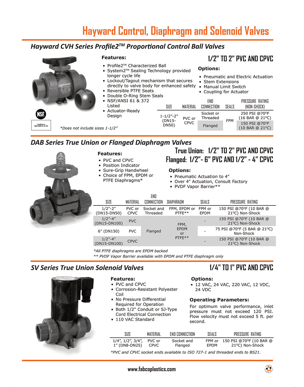 Hayward Diaphragm and Solenoid Valves