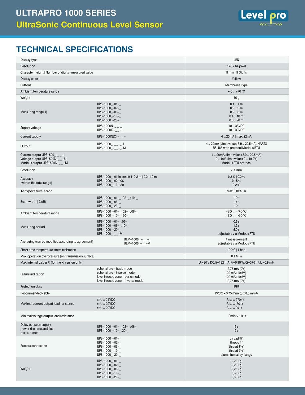 UPS-1000 Ultrasonic Level Sensor