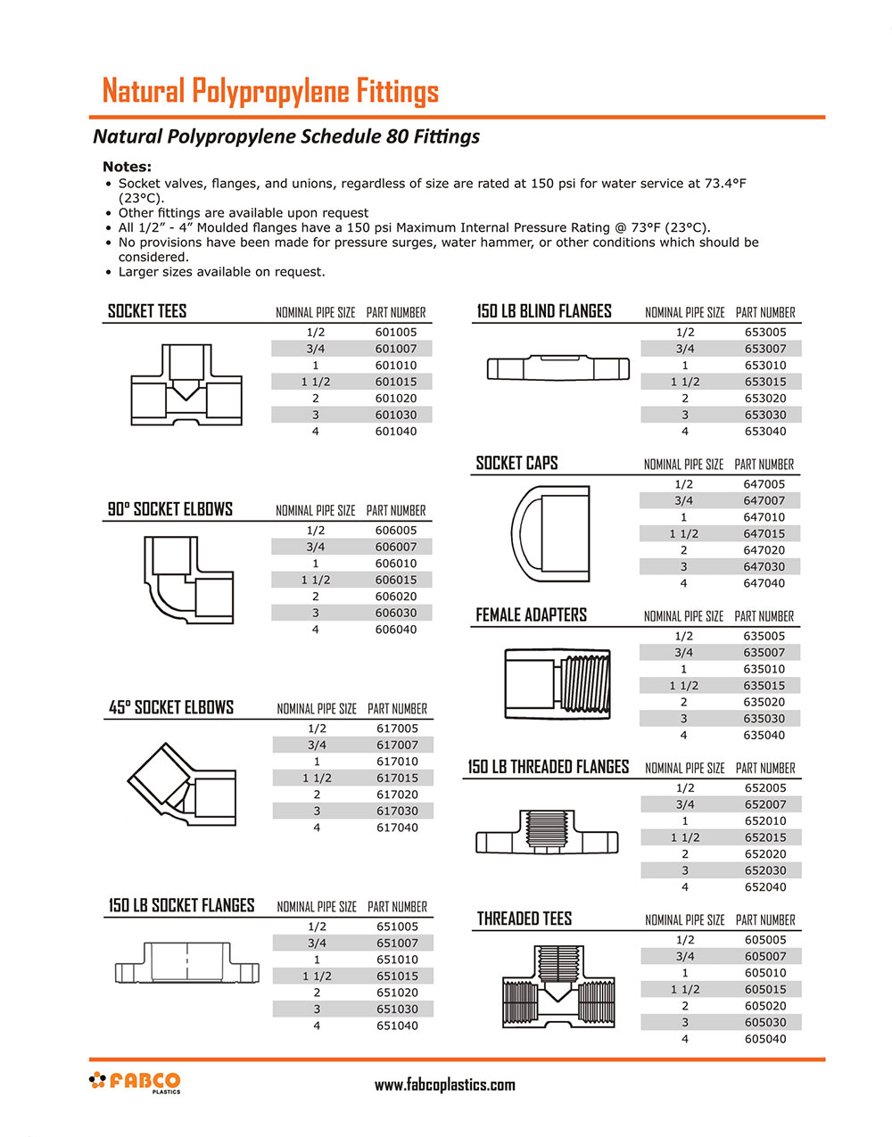 Natural Polypropylene Pipe and Fittings