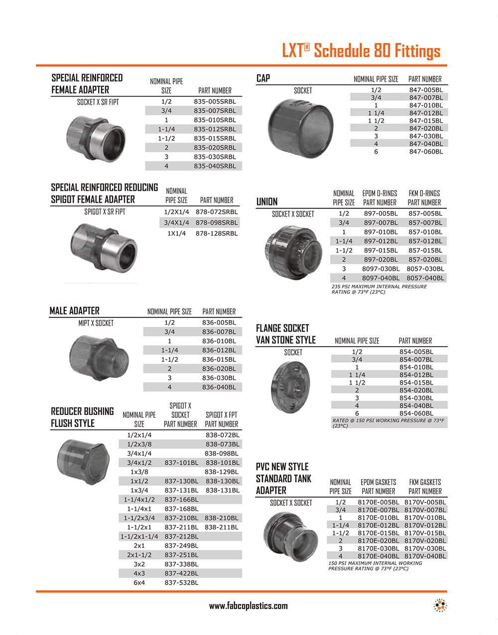 LXT Schedule 80 Piping Systems