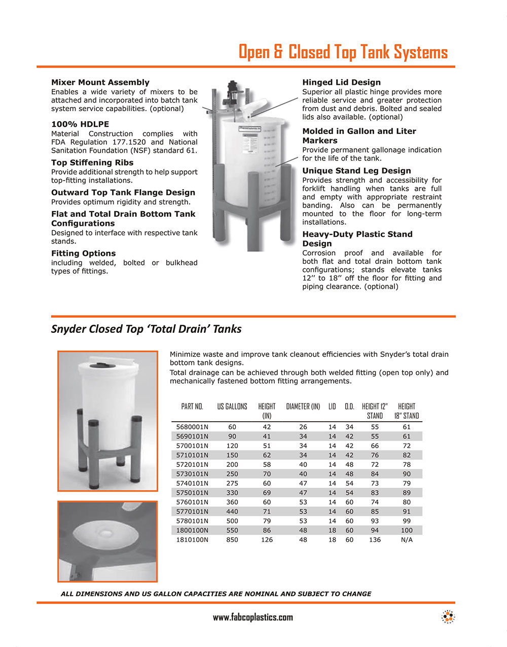 Open & Closed Top Tanks Systems