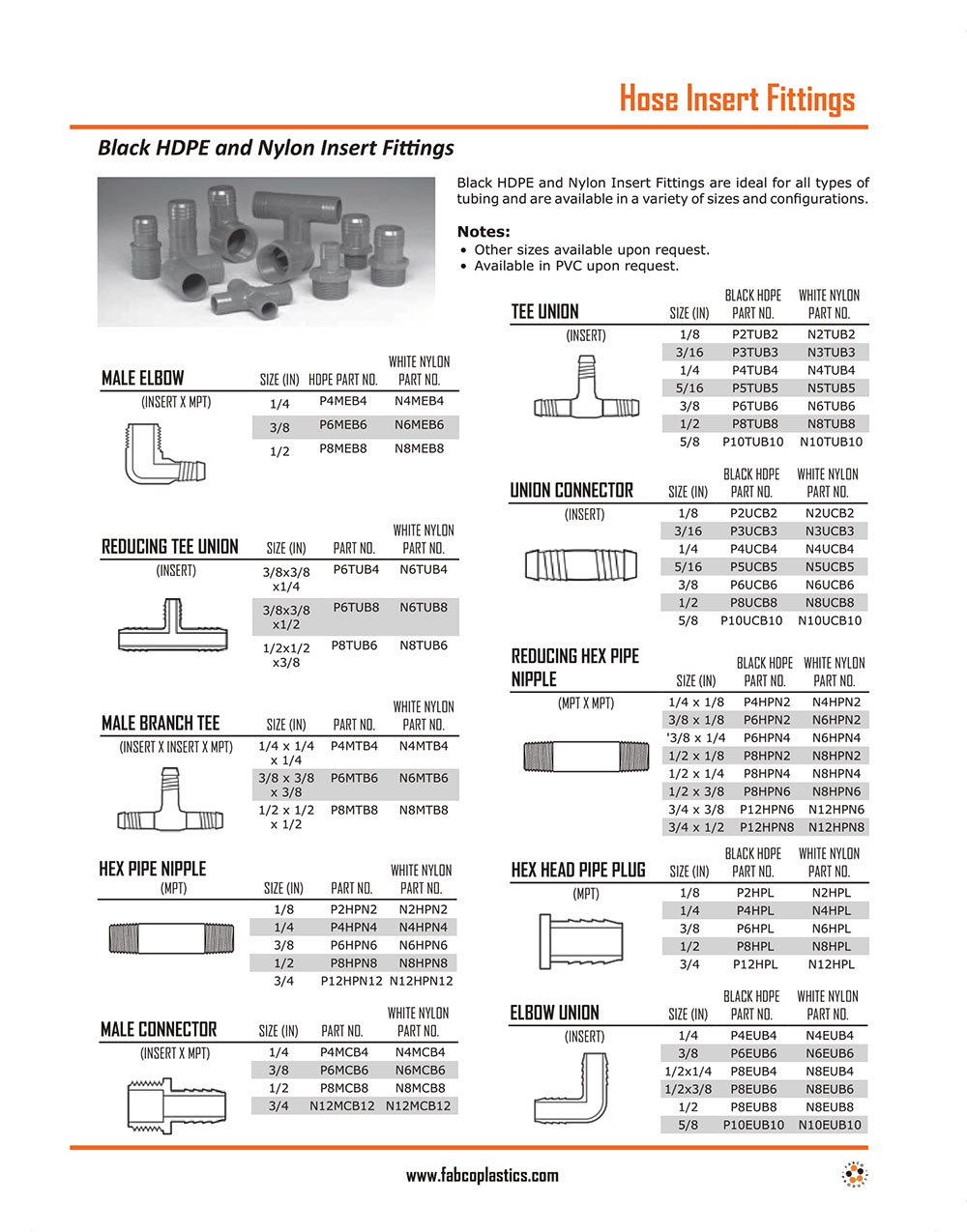 Hose and Tube Fittings