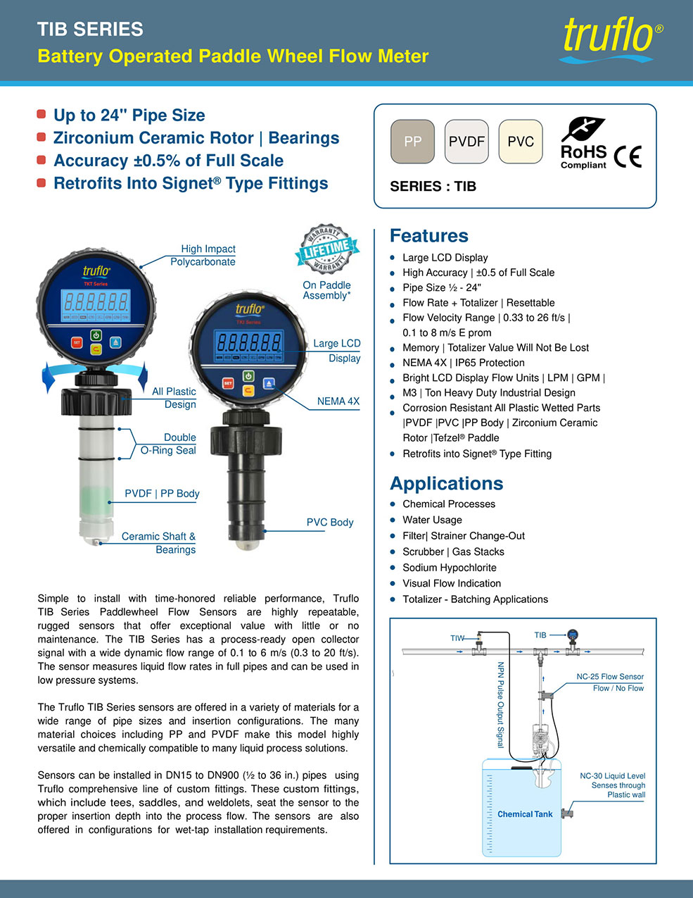 TIB Insertion Paddle Wheel Flow Meter - Battery Operated