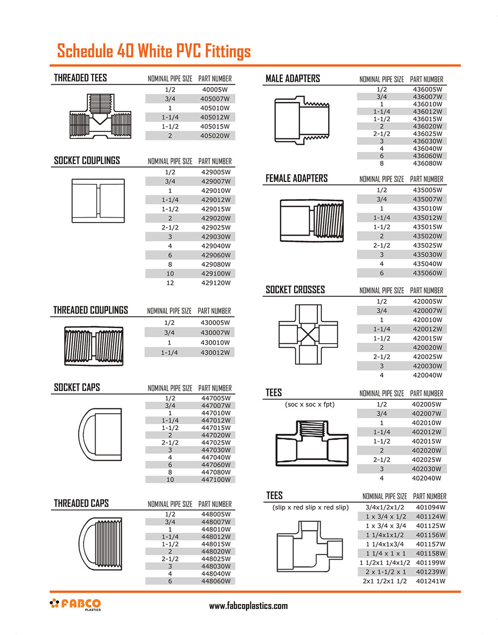 Schedule 40 White PVC Fittings
